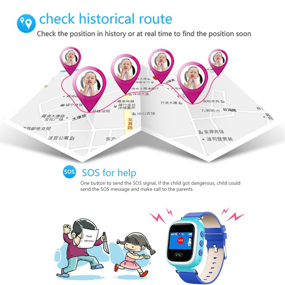 Cell Phone Diagram For Kids Schematic Diagrams And W Tracking The Signal Go To Www Retrevo Com Smart Watch Children Gps Tracker Sos Smartwatch Ios Android Of A Call