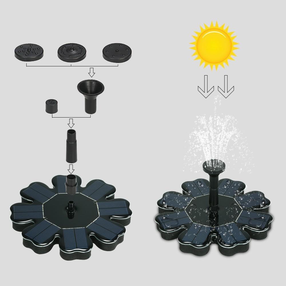 meilleur kit de panneau solaire en forme de fleur pour fontaine vente en ligne. Black Bedroom Furniture Sets. Home Design Ideas