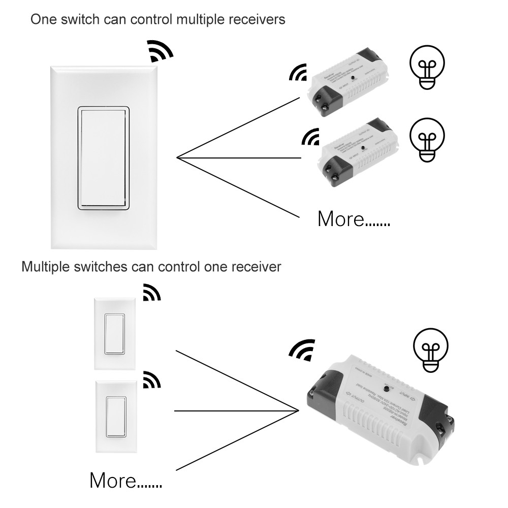 3 Way Wireless Wifi Light Self Powered Remote Control Switch Sales Wiring Diagram Multiple Circuits