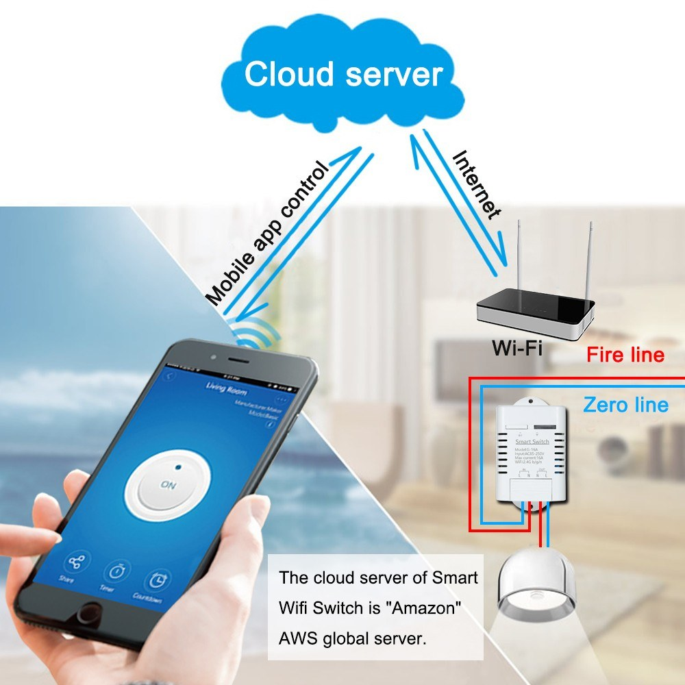 Smart Wifi Switch Compatible with Sonoff & EWeLink 16A/3500W Wireless  Remote Switch Timer Sales Online white - Tomtop