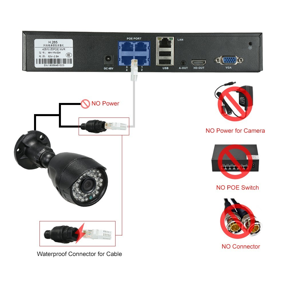4CH POE 1080P WiFi NVR Kit H 265/H 264/H265+ Audio Record CCTV System with  4pcs 2MP PoE IP Camera