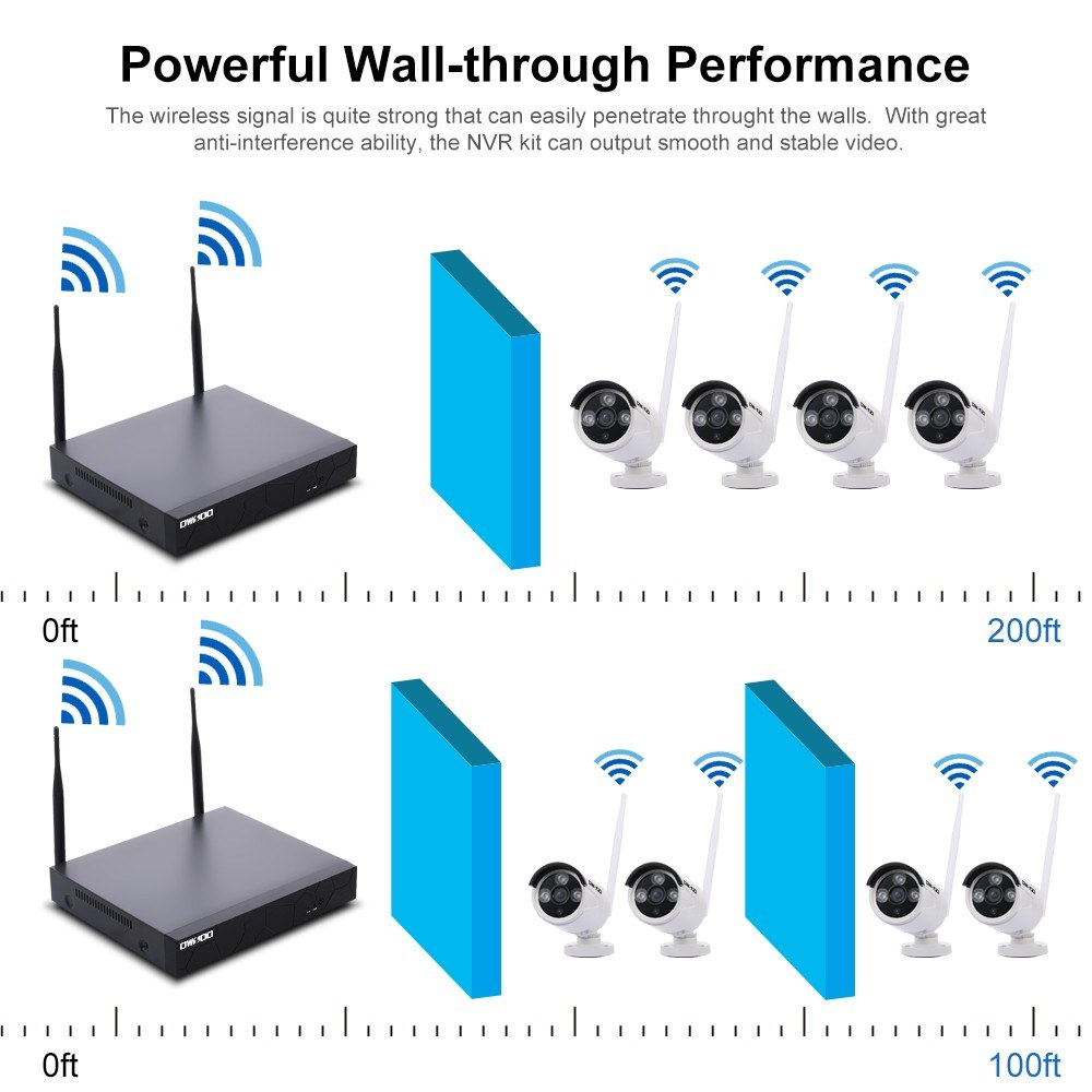 Wireless NVR Kit Security CCTV Surveillance System WIFI Home Security Camera
