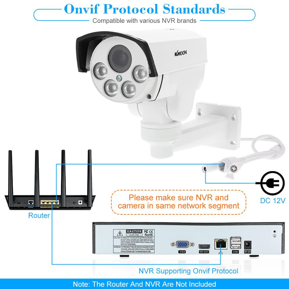 KKmoon 1080P Wireless WIFI PTZ HD IP Camera