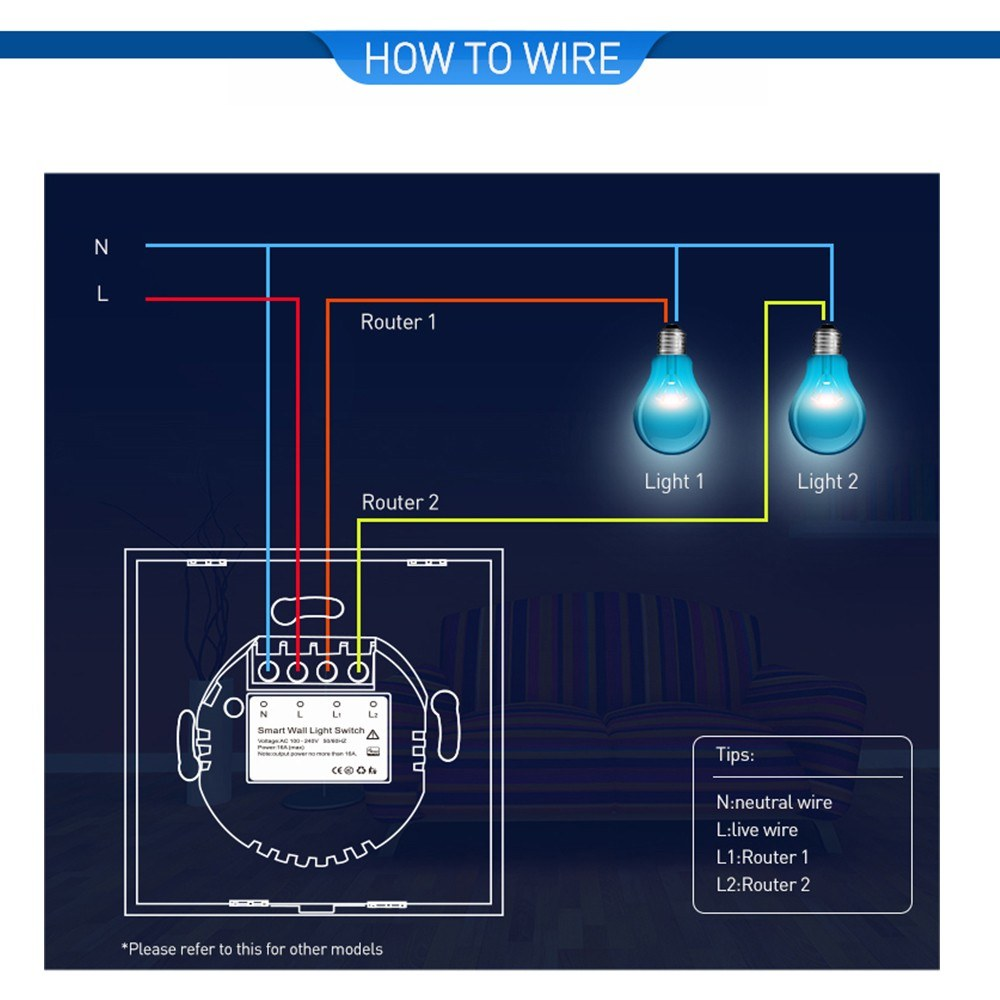 Neo Coolcam Z Wave Wall Light Switch 2ch Gang Wireless Smart Wiring Diagrams Have Helped You In Your 4 Way Home Remote Control Eu Automation Sales Online Tomtop