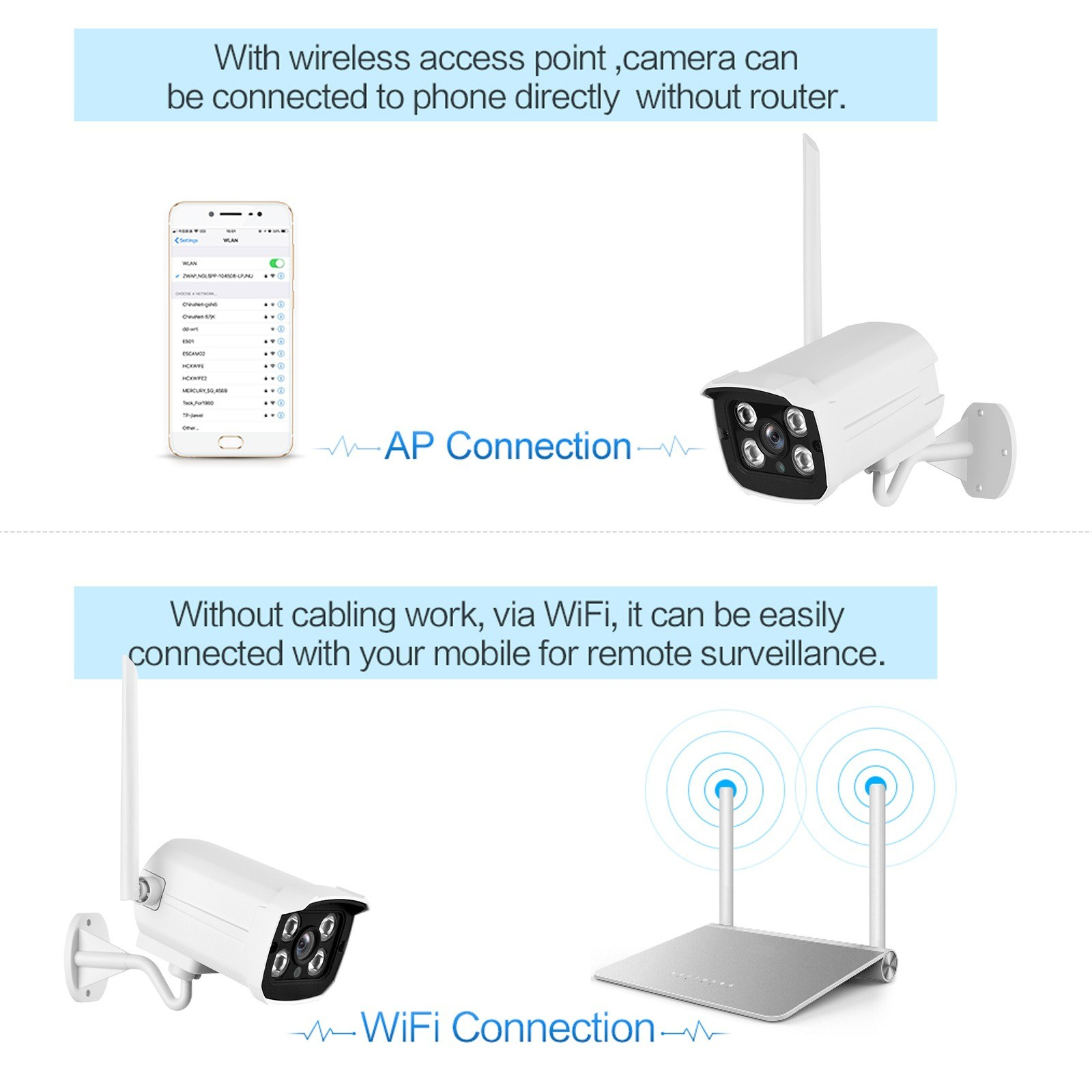 Wireless Security Camera System, 4CH NVR with 4pcs 1080P Outdoor Waterproof Surveillance