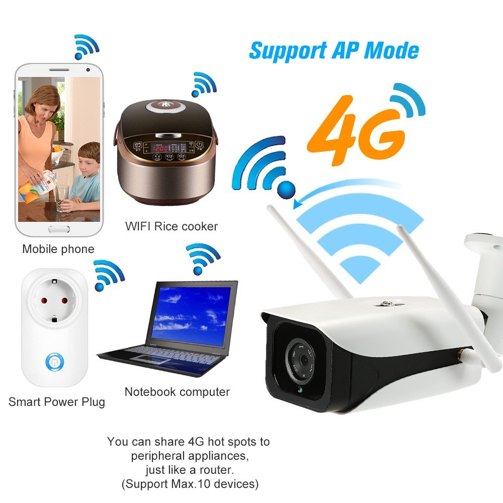 720P IP Camera 4G Wireless IP Camera