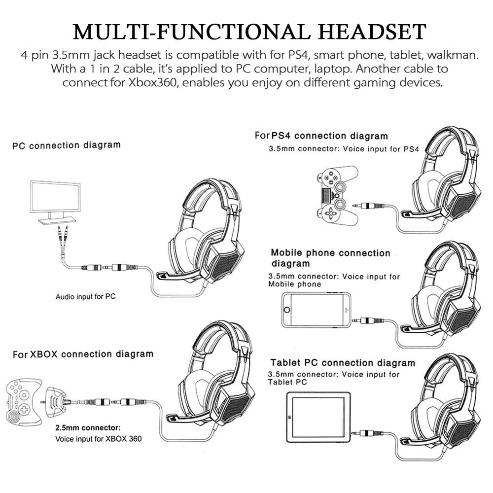 Sades Sa 920 Gaming Headphone With Mic 35mm Over Ear Stereo 3 5mm Audio Cable Wiring Diagram Headset Music Earphone For Desktop Notebook Laptop Sales Online Tomtop