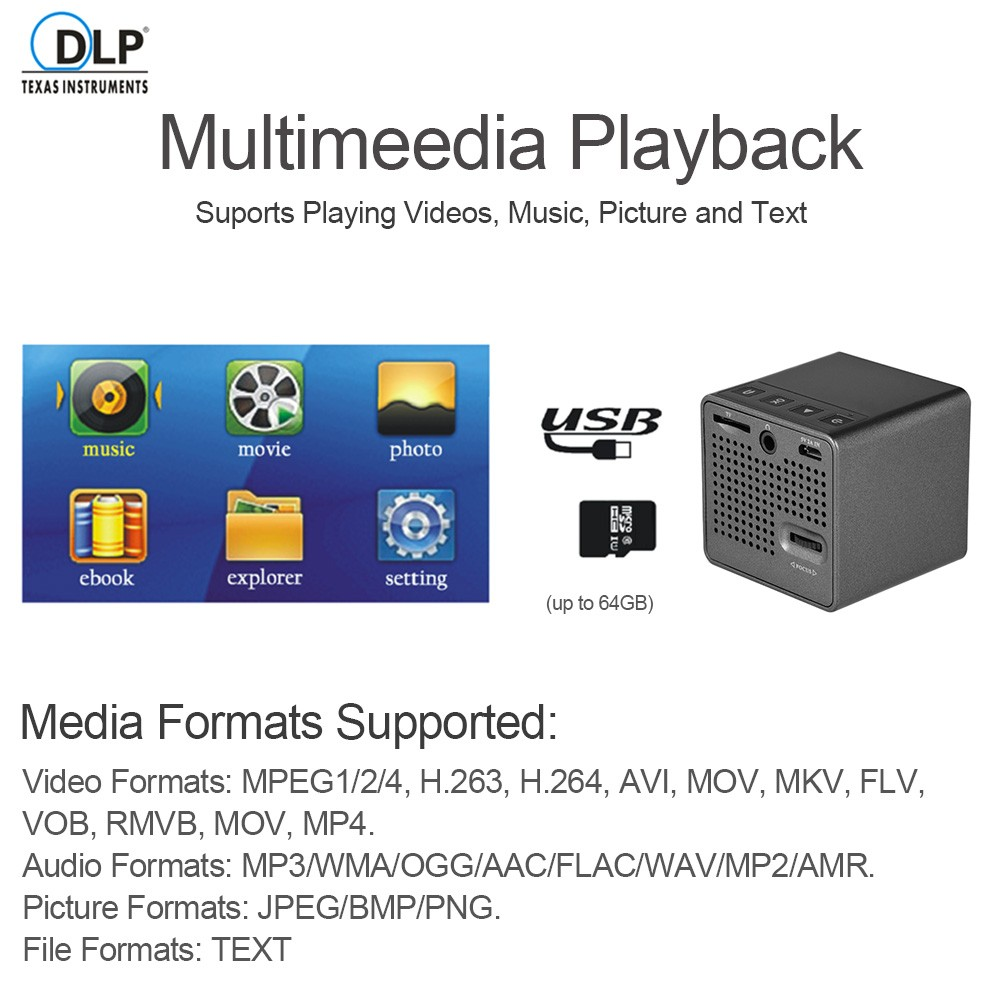 Best ultramini dlp projector sale online shopping cafago packing list 1 p1 dlp projector 1 usb cable 1 english user manual fandeluxe Image collections