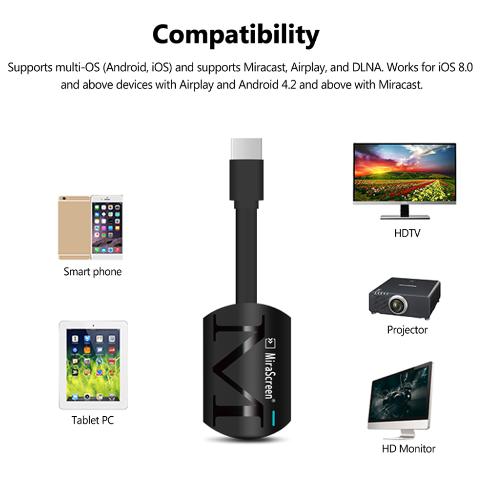 $2.2 OFF MiraScreen G4 Display Dongle Receiver,free shipping $12.49