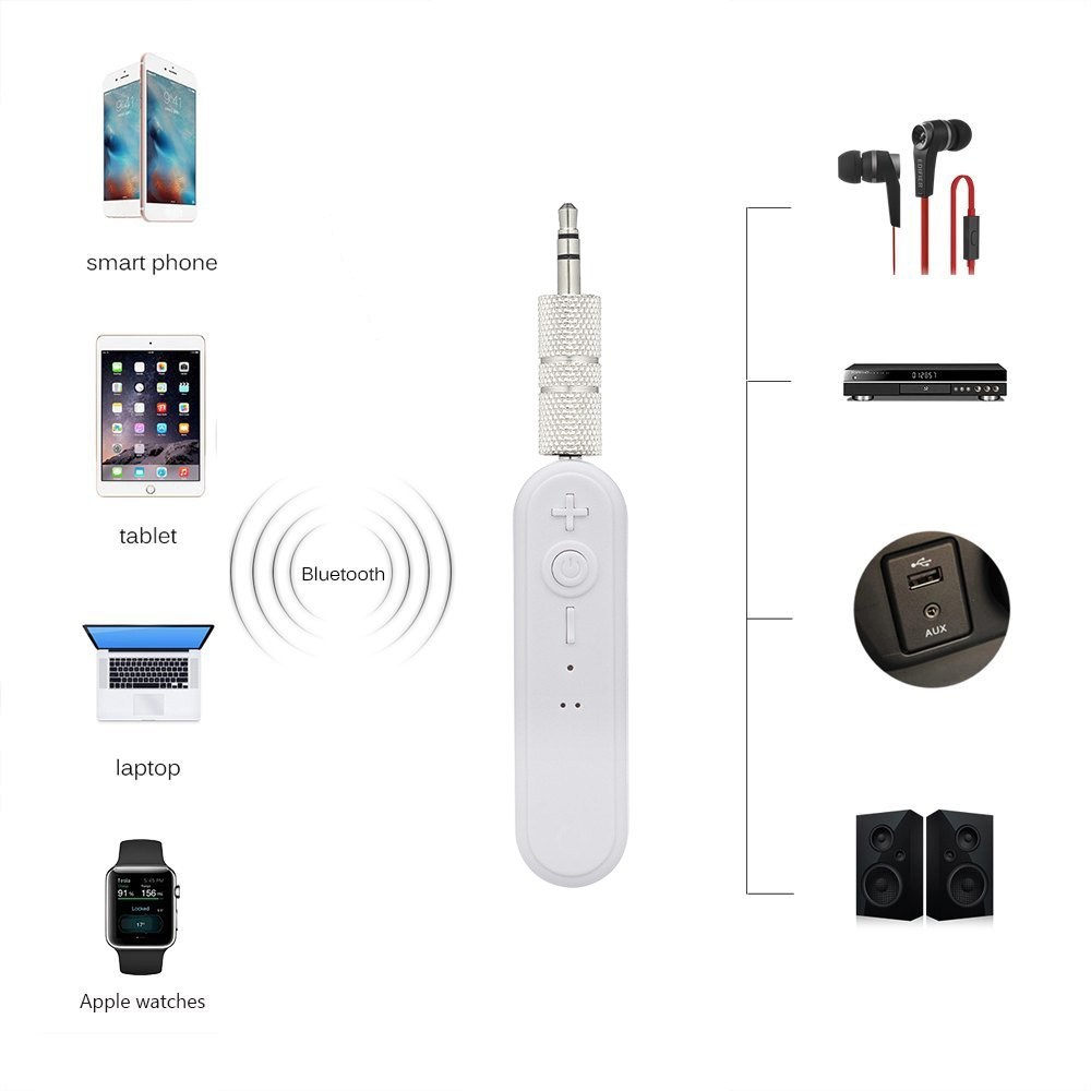 Wireless BT 4.1 Audio Receiver with Microphone