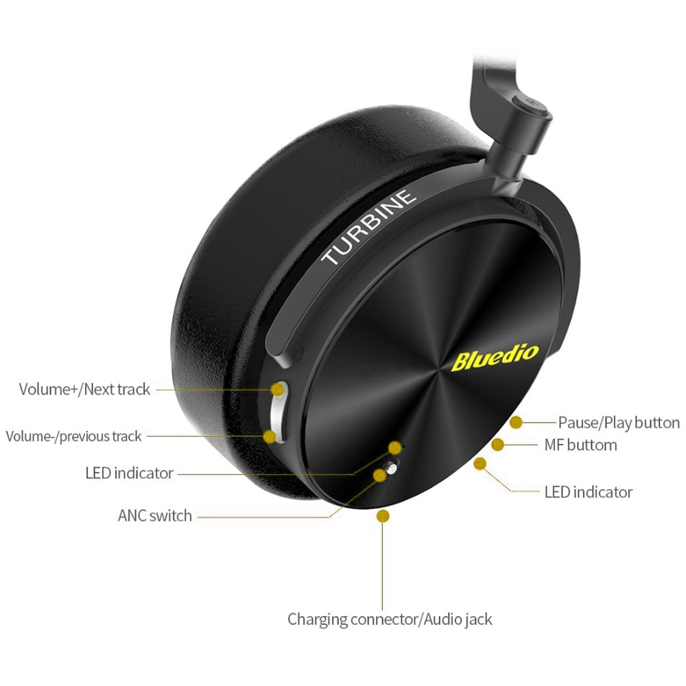 5125-OFF-Bluedio-T5-ANC-Wireless-BT-Headsetlimited-offer-243999