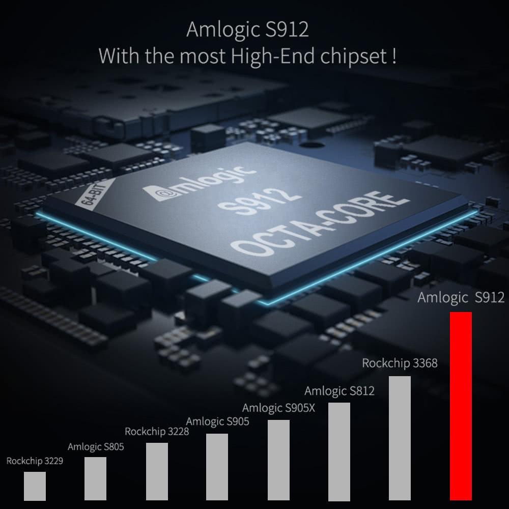 MECOOL M8S PRO L 4K Android 7 1 TV Box Amlogic S912 3GB / 32GB EU Plug