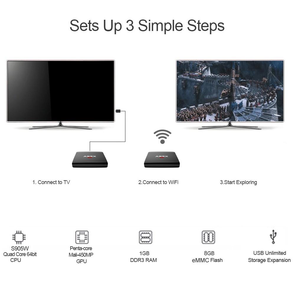A95X R1 Smart Android 7 1 2 TV Box Amlogic S905W Quad Core H 265 VP9 2GB /  16GB DLNA Miracast Airplay WiFi LAN HD Media Player UK Plug