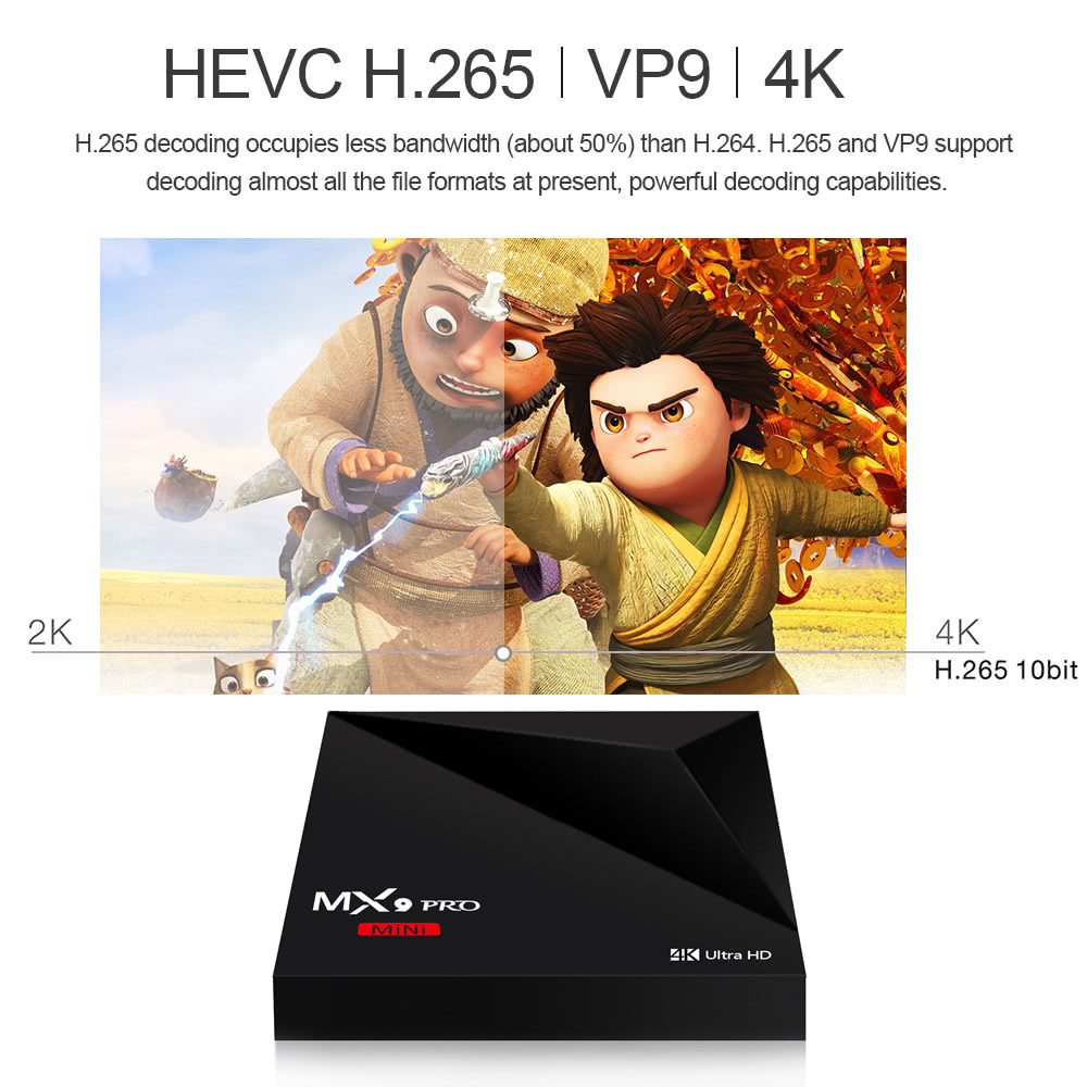 MX9 Pro mini Android 8 1 TV Box 1G / 8G