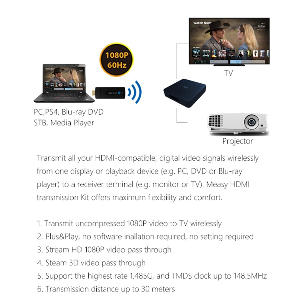 MEASY Wireless HDMI Transmitter Receiver Supports 1080p@60Hz Sales ...