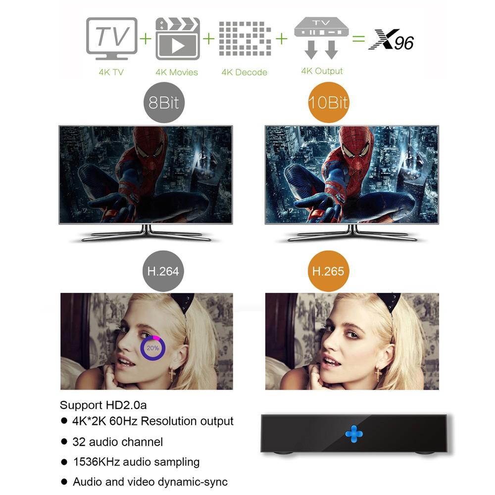 X96 Android 60 Tv Box 2gb 16gb Kodi 173 Sales Online Us Tomtop 4k S905x Quadcore Amlogic Marshmallow Ram Rom