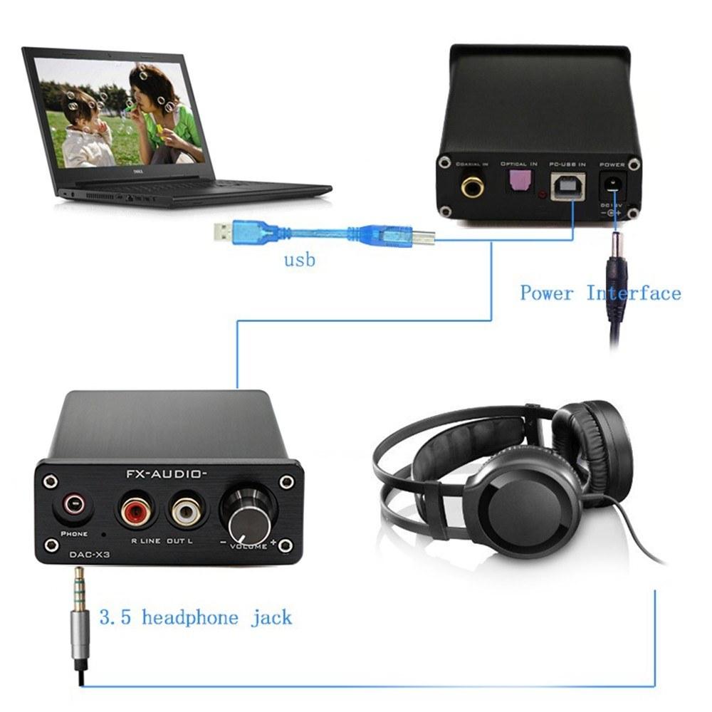 FX-AUDIO DAC-X3 Fiber USB Decoder 24Bit 192Khz