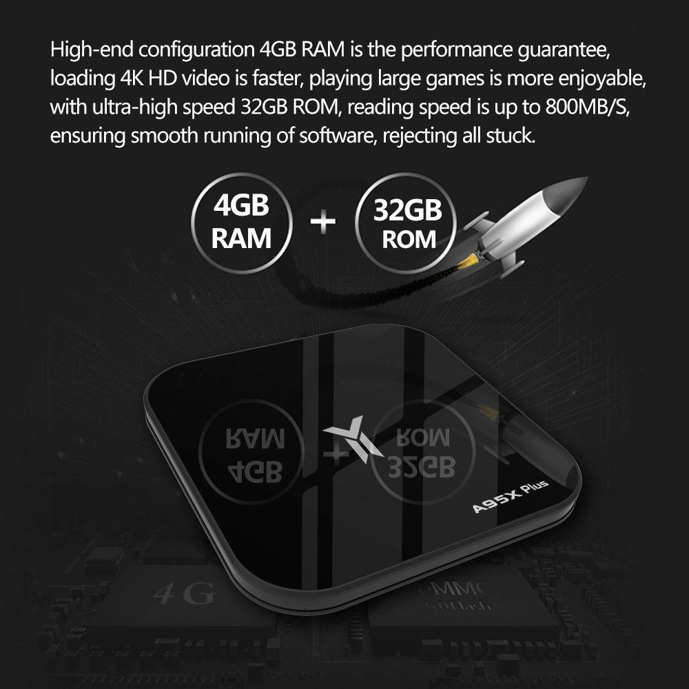 A95X PLUS Android 8 1 TV Box HD Media Player 4G+32G
