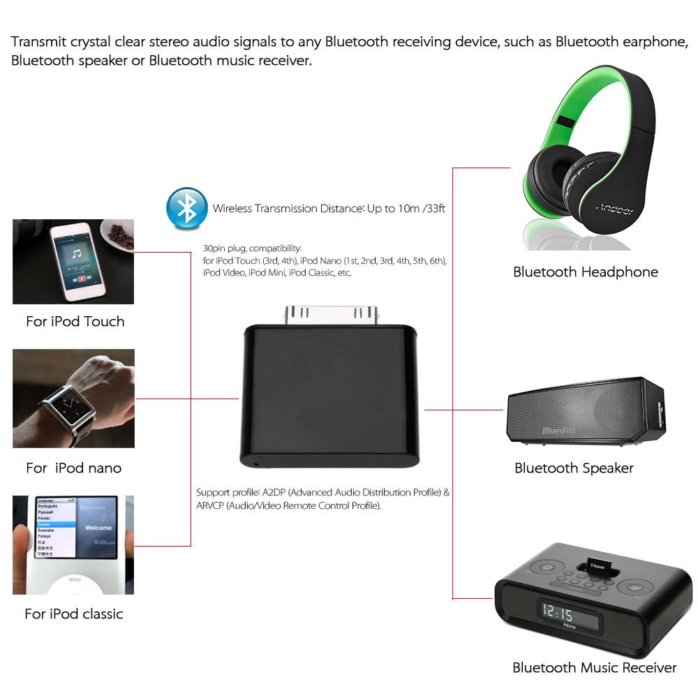 Bluetooth Adapter Dongle Transmitter for iPod Mini iPod Nano Touch Video