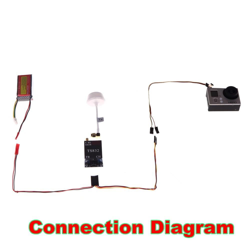 Goolrc 58ghz Circular Polarized Antenna Rp Sma For Rc Quadcopter Wiring Diagram Multirotor Tx Rx Fpvcircular Antenna58g Sale