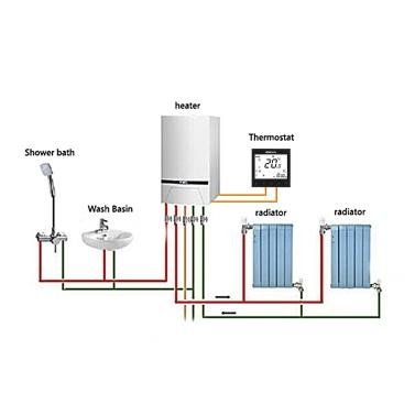 KKmoon Digitaler Thermostat-Temperaturregler für Wasser- / Gaskesselheizung mit WiFi-Verbindung