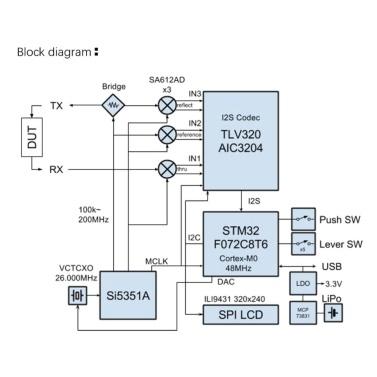 Tragbarer Handheld-Vektor-Netzwerkanalysator 50 KHz-900 MHz Digitalanzeige Touchscreen Kurzwelle MF HF VHF UHF-Antennenanalysator Stehende Welle