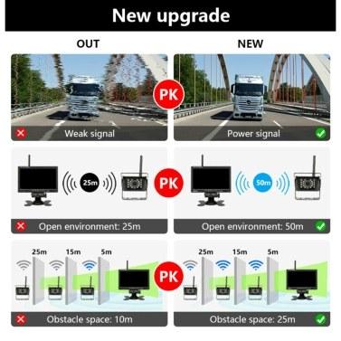 """9-36V 7"""" Monitor Camera Rear View Kit 2.4G Display Monitor Night Vision Reversing"""