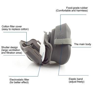 JXYUEXING Gas Mask