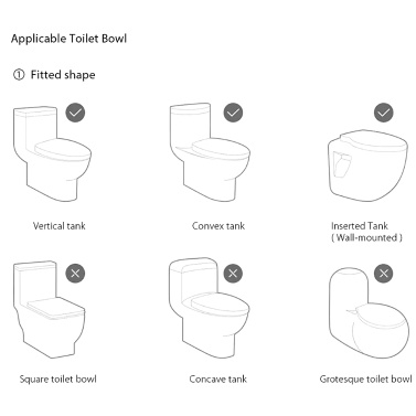 Smartmi Smart Toilet Seat Lid Pro Electric Toilet Cover Automatic Induction Bidet Work with APP Remote Control ZNMTG03ZM 1200W 220V