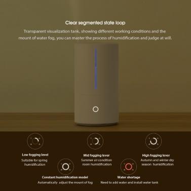 Xiaomi Mi Home Smart Sterilisation Luftbefeuchterbehälter UV-C-Sofortsterilisationssystem Patentierte Soft-Tone-Technologie Feuchtigkeits-App-Steuerung für Heim und Büro 4.5L Wasser mit großer Kapazität 220V