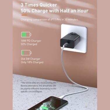 Baseus 18W USB C Charger Type C Fast Charger Compatible with iPhone 12/12 Mini/12 Pro Max Samsung Galaxy Xiaomi