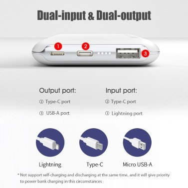 QCY PB10 Portable Charger 10000mAh PD USB-C Power Bank