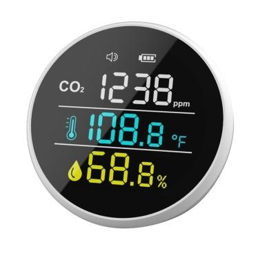 Indoor Home CO2 Meter