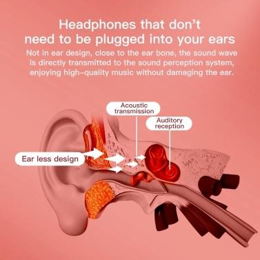 Kopfhörer Knochenleitungskopfhörer