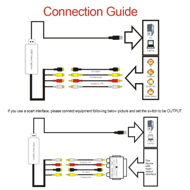 ezcap170 USB 2.0 Video Capture HD Video Converter Recorder Convert Analog Video Audio to Digital Format for Windows 7 8 10
