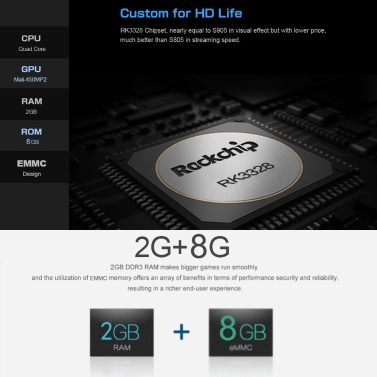 Z28 PRO Smart Android 7 1 TV Box RK3328 Quad Core 64 Bit UHD 4K VP9 H 265  USB3 0 2GB / 16GB Mini PC WiFi LAN HD Media Player EU Plug