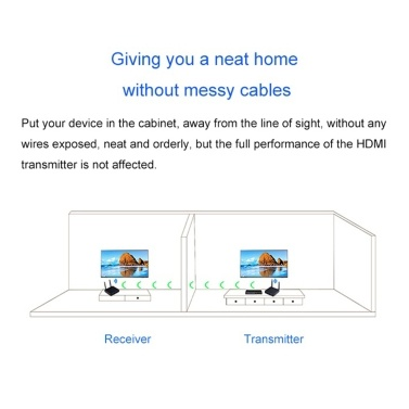 Measy FHD686 2.4G/5G Wirelessly HDMI Audio Video Transmitter and Receiver for Camera/Laptop/Computer Transmit Audio Video to  Projector/HD TV Support 1080P up to 200M/660Feet