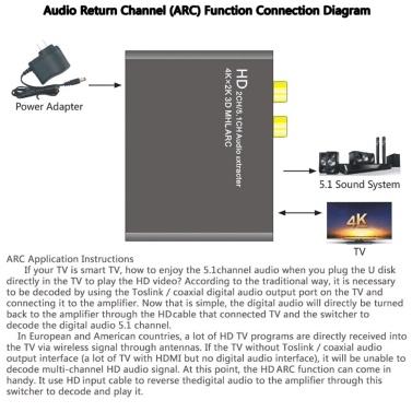 HD 2.0 Audio Extractor Unterstützung 4K 60Hz YUV 4: 4: 4 und HDR HD zu optischem SPDIF Analog Cinch L / R 3,5 mm Konverter