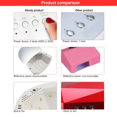 Abody SUNone 24/48W LED UV Lamp Nail Polish Dryer