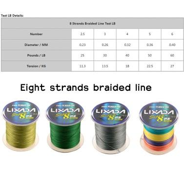 Lixada 100M Super Strong Multifilament Polyethylene Braided Fishing Line 25LB to 60LB
