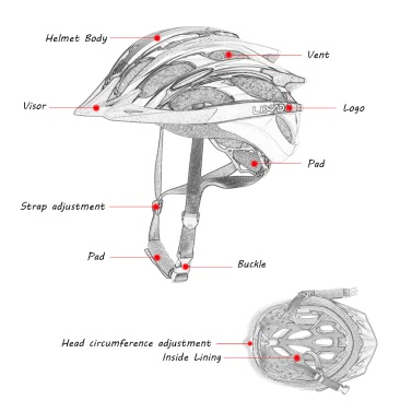 Lixada 25 Lüftungsöffnungen superleichte schützende Mountain Bike Road Bike Fahrradhelme für Radsport Bergrennen Skateboard Inline Skates verstellbar