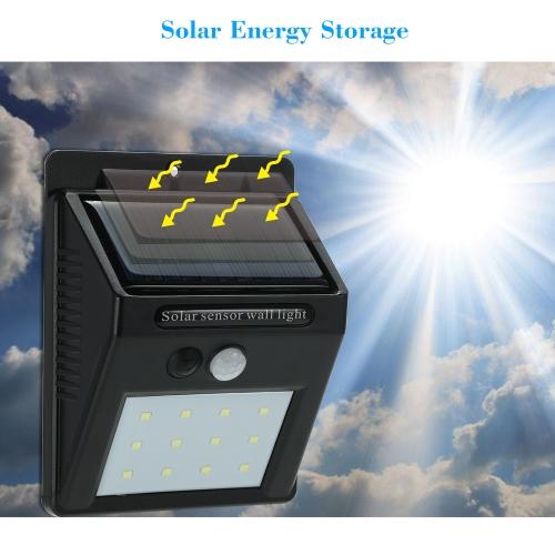 Solar Sensor Wall Lights