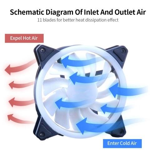 Computer Radiator Fan 12cm Case Cooling RGB Fan Mute Cool Lighting Efficient Heat Dissipation High Speed Three Option 1 Fan