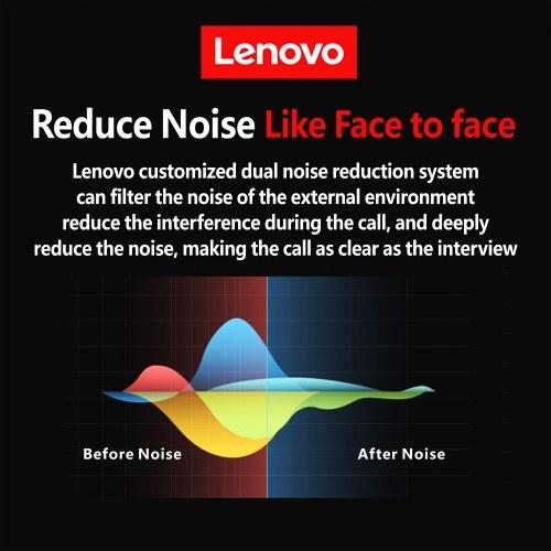 Lenovo HX106 Wireless BT Headphone Single Ear Headset HiFi Sound Quality HD Call Noise Reduction Earphone for Meeting Driving