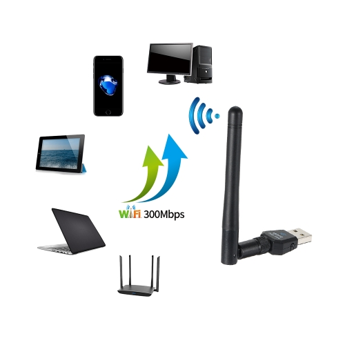 USB WiFi Adapter 300Mbps USB Wireless Network Card Adapter Dongle with 2dBi Antenna for Desktop Lapt