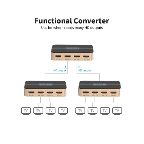 VENTION HD Switcher HD 1 ...