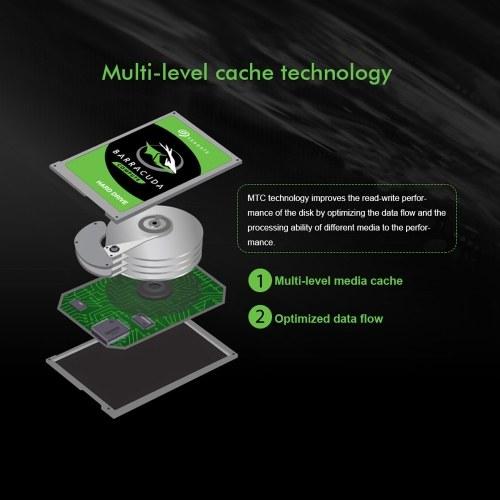 Seagate BarraCuda Series ST4000DM004 3.5 inch Mechanical Hard Disk SATA Internal HDD 4TB 5400RPM 256MB Cache for PC/Mac