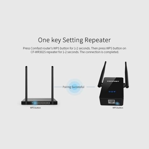 COMFAST 300M Dual Antenna WiFi Repeater Router AP Enhanced Extender CF-WR302S EU Plug