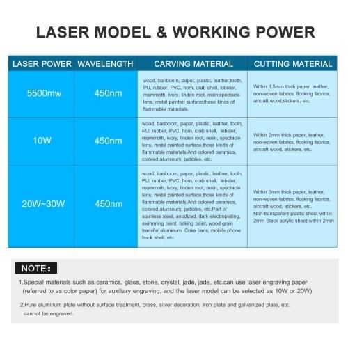 30W Laser Engraving Machine Off-Line Control Desktop DIY Laser Engraver Cutter Laser Logo Mark Printer Working Area 280*230mm EU Plug