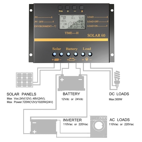 SOLAR60 Multi-Protection Intelligent LCD Screen Solar Charge Controller 12V/24V 60A Circuit Protecti